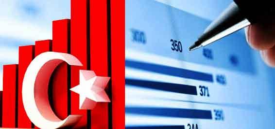 موانع رشد اقتصاد در ترکیه