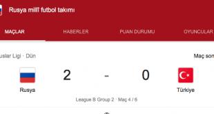 برتری روسیه مقابل ترکیه