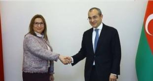 توافقنامه تجارت آزاد بین ترکیه و آزربایجان